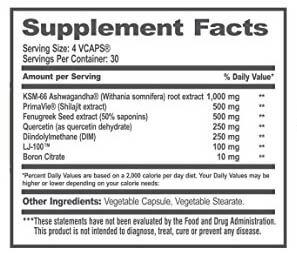 Genius Test Supplement Facts