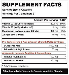 Vintage Boost Supplement Facts