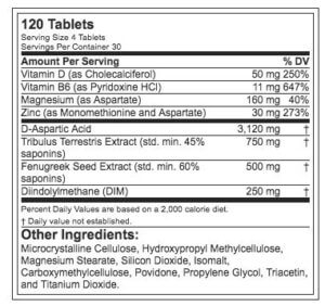 Evl Test Ingredients
